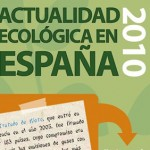 Infografía: Actualidad Ecológica en España