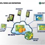 Presentación ArcGis Server 10