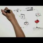Vídeo del proyecto ConSuma Naturalidad