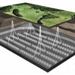 Riesgos ambientales del Fracking