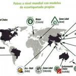 Las grandes compañías mundiales y la Unión Europea impulsan el uso de ecoetiquetas