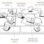 El emprendedor y su caja de herramientas