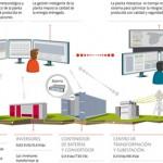 Primera planta solar con almacenamiento energético en baterías