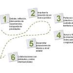 Prospectiva y escenarios de futuro para la custodia del territorio en España