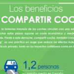 Los beneficios de compartir coche