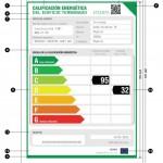 Modelo de Etiqueta de Eficiencia Energética para Edificios