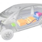 Ecodiseño para reducir el impacto ambiental del vehículo eléctrico