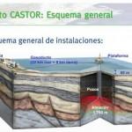 Soria aborda con CCAA, ayuntamientos y diputaciones el problema de los seísmos