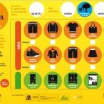 """Guillermina Yanguas presenta la """"Calculadora de emisiones evitadas con la reutilización"""""""