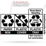 Etiquetas que indican cómo separar los residuos