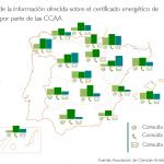 Estado de la información sobre Certificación Energética de Edificios