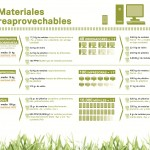 El 93% de los materiales de un PC son reciclables