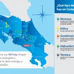 Costa Rica ha cubierto su demanda eléctrica con renovables en lo que va de 2015