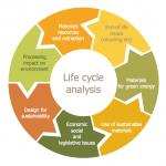 Experto recomienda el Análisis de Ciclo de Vida para la toma de decisiones ambientales