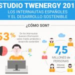 Los internautas españoles y el Desarrollo Sostenible