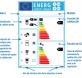 Etiqueta-energetica-conjunto-explicacion