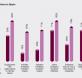 Acciones de mejora respecto al Cambio Climático en España según el informe del CDP