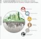 el desarrollo adaptado a cambio climatico