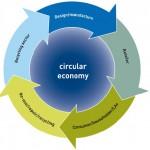 La Comisión Europea ofrece nuevas orientaciones sobre la valorización energética a partir de residuos