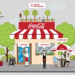 Coca-Cola y la Comunidad #PorElClima presentan una plataforma para reducir la huella ambiental en la Hostelería