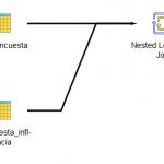 Gestión de bases de datos PostgreSQL: Nuevo pgAdmin4
