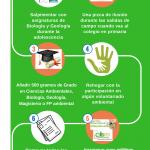 ¿Cómo se cocina un/a educador/a ambiental?