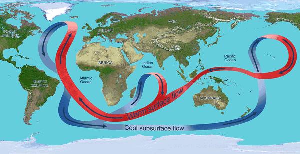 Corrientes oceánicas mundiales