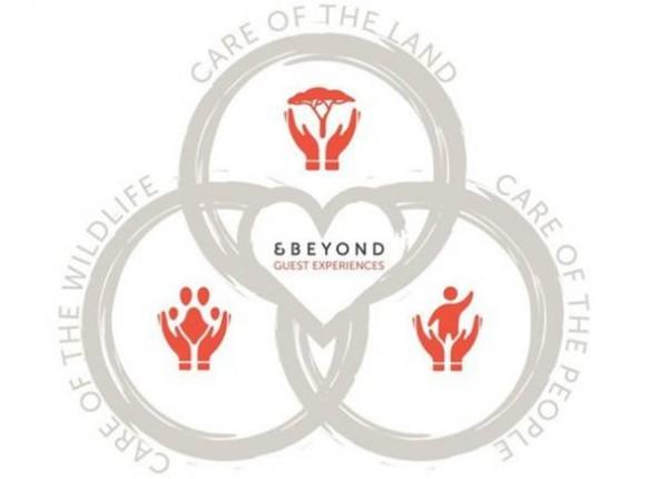 """la empresa &Beyond bajo el proyecto """"comunidad & conservación"""""""
