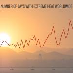 El 2017 se cerró con una concentración récord de gases de efecto invernadero