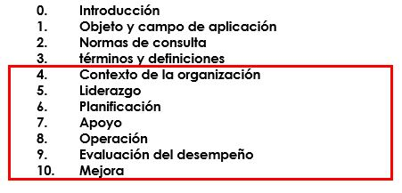 Requisitos ISO 50001