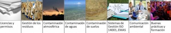Variables de gestión ambiental en ela empresa