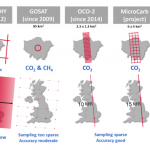 La UE prepara la primera flota de satélites para monitorear el CO2 en cada país
