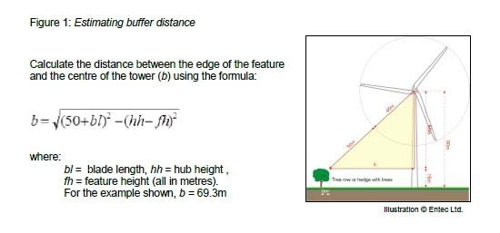 Definición del buffer de estudio en el entorno de los aerogeneradores. Fuente: Scottish Natural Heritage