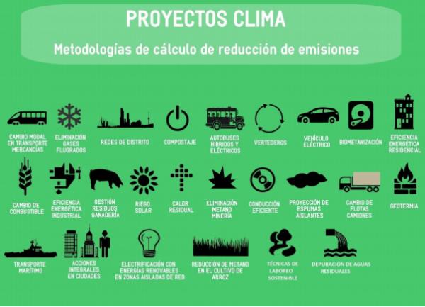 El Consejo Rector del Fondo del Carbono selecciona 98 nuevos Proyectos Clima