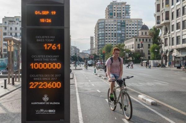 carril bici de Valencia