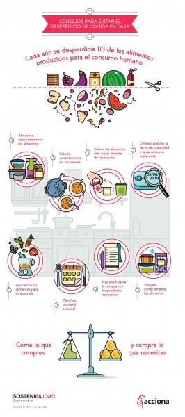 consejos para evitar el desperdicio de comida en casa