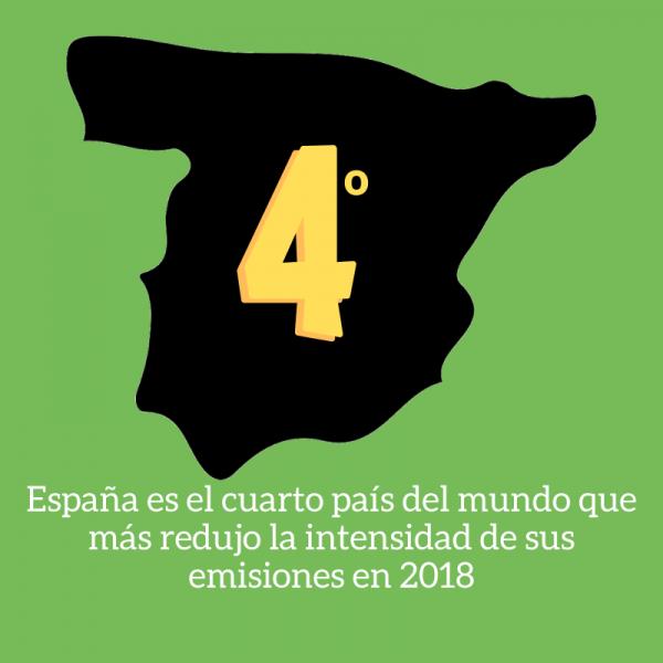España cuarto pais en reducir emisiones