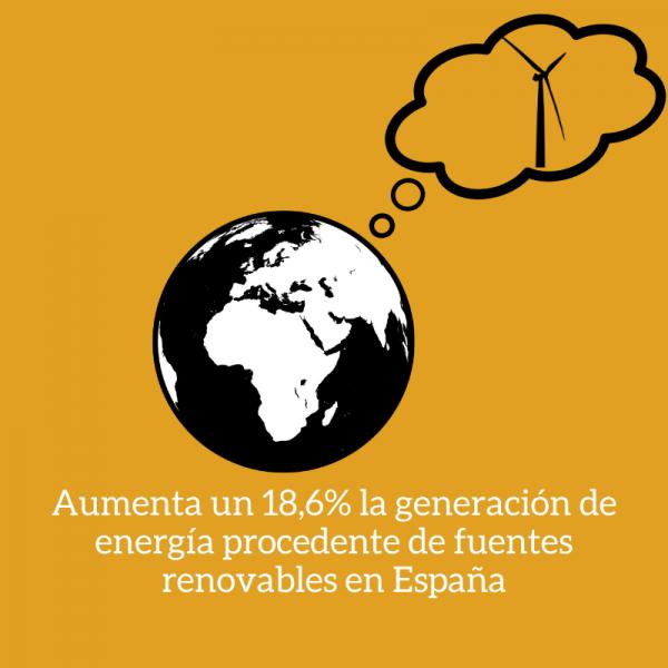espana aumenta enegeria fuentes renovables