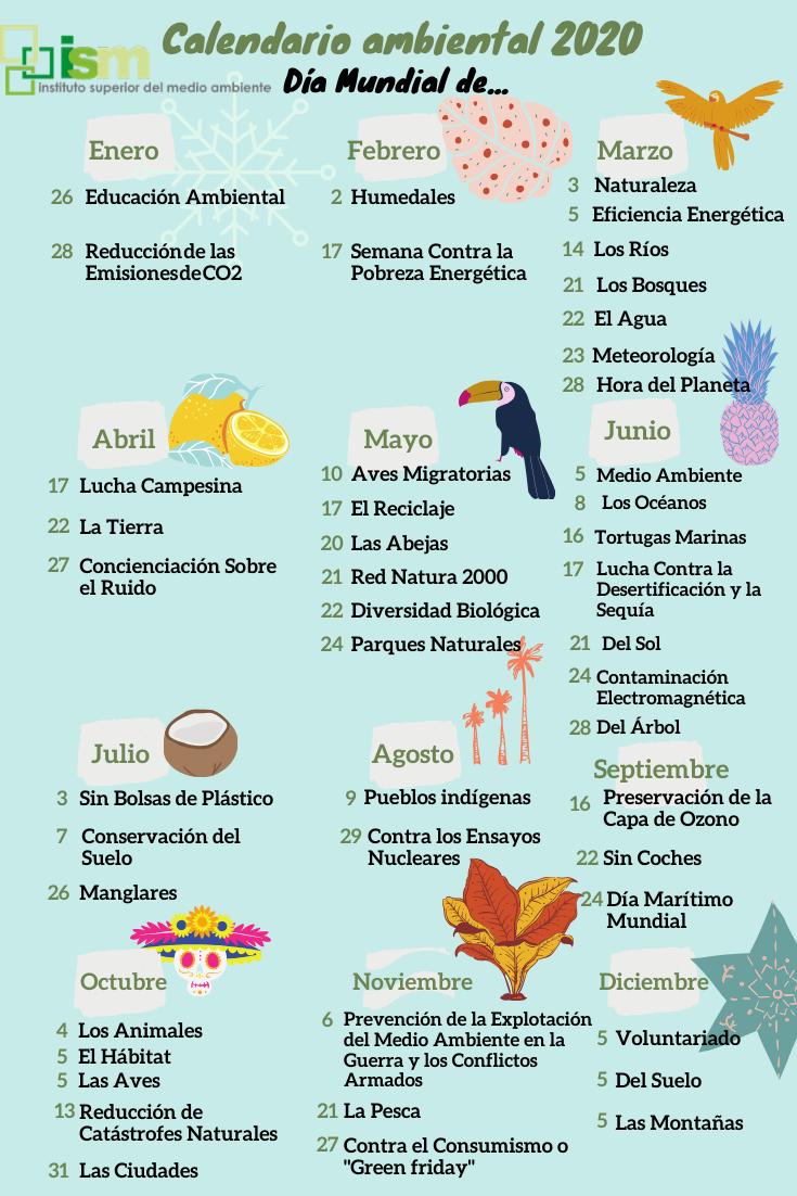 Calendario Ambiental Del Año 2020 Comunidad Ism