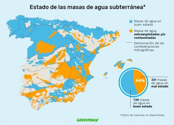 estado de aguas subterraneas españa