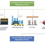 Norma UNE-EN ISO 14064-1:2019: Otras categorías de emisiones indirectas a evaluar