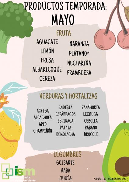 Calendario de productos de temporada del mayo