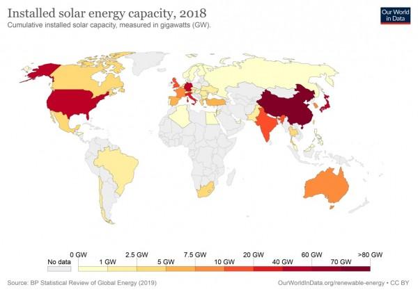 Potencia solar instalada a nivel mundial hasta 2018.
