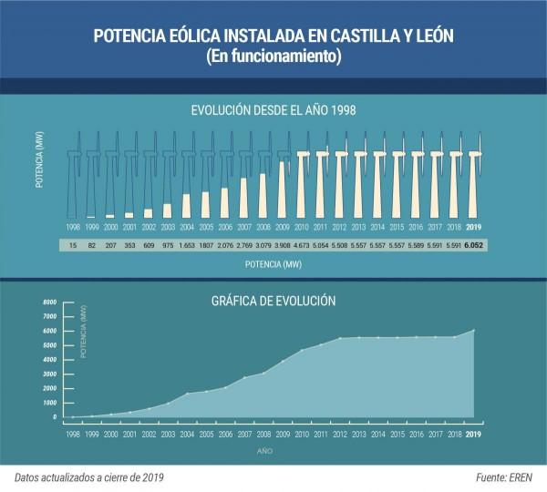 Gráficos Enero-2020_Gráfica de evolución