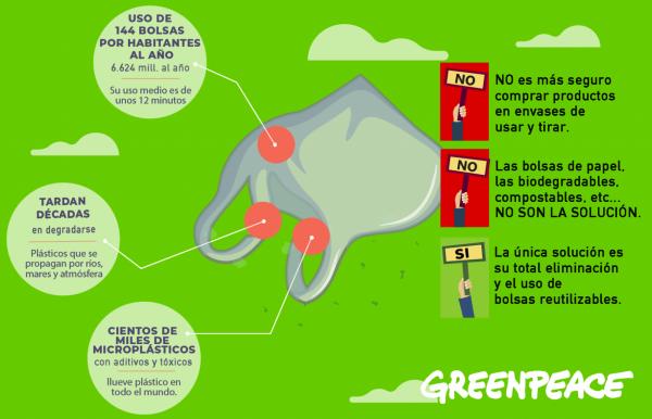 bolsas-plastico-como-afecta-al-medio-ambiente
