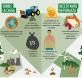 Infografía resumen de WWF sobre el Informe Planeta Vivo 2020