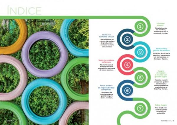 residuos y economía circular