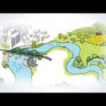 Recuperemos la continuidad de nuestros ríos