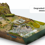 Década de la ONU para la Restauración de los Ecosistemas: Experiencia Interactiva
