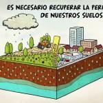 El impacto del cambio climático en el ciclo hidrológico